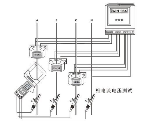 rt7000大口径度钳形漏电流表